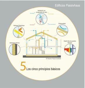 casa pasiva passive house