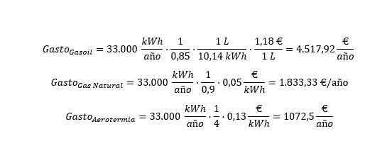 Aerotermia: precio y amortización 2