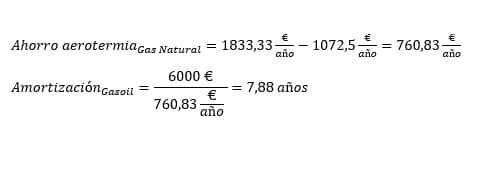 Aerotermia: precio y amortización 4